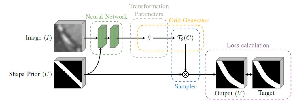 Algorithms for Semantic Imaging   Ben Glocker
