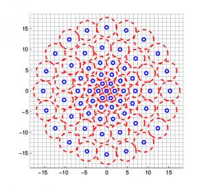 brisk-pattern